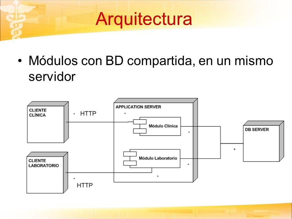 Arquitectura Ventajas BD única Datos consistentes y actualización simultánea para ambos módulos Máquinas cliente Sólo conexión a Internet y un Navegador Web.