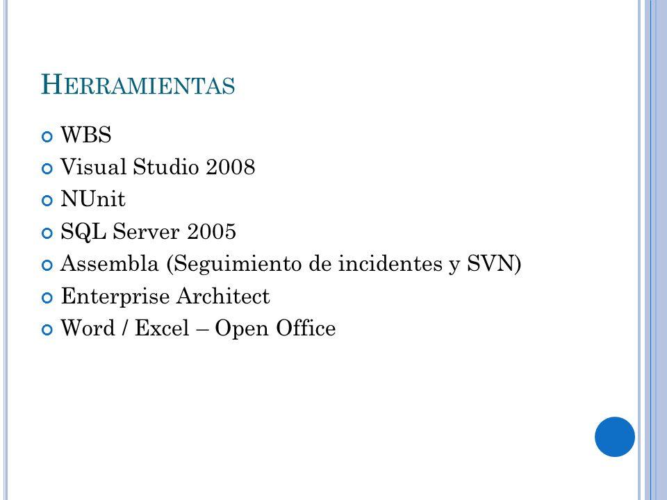 WBS Visual Studio 2008 NUnit SQL Server 2005 Assembla (Seguimiento de incidentes y SVN) Enterprise Architect Word / Excel – Open Office