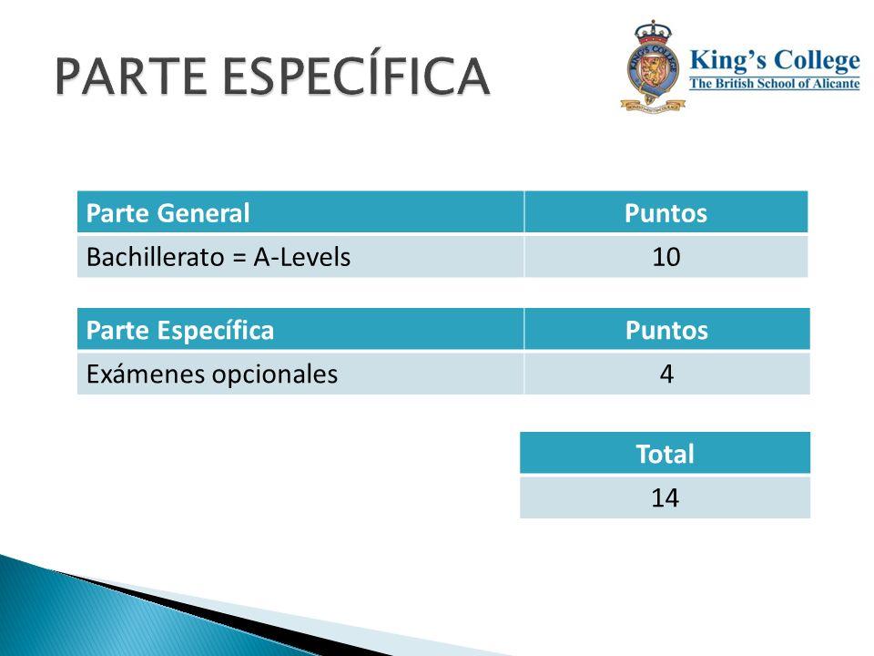 Parte GeneralPuntos Bachillerato = A-Levels10 Parte EspecíficaPuntos Exámenes opcionales4 Total 14