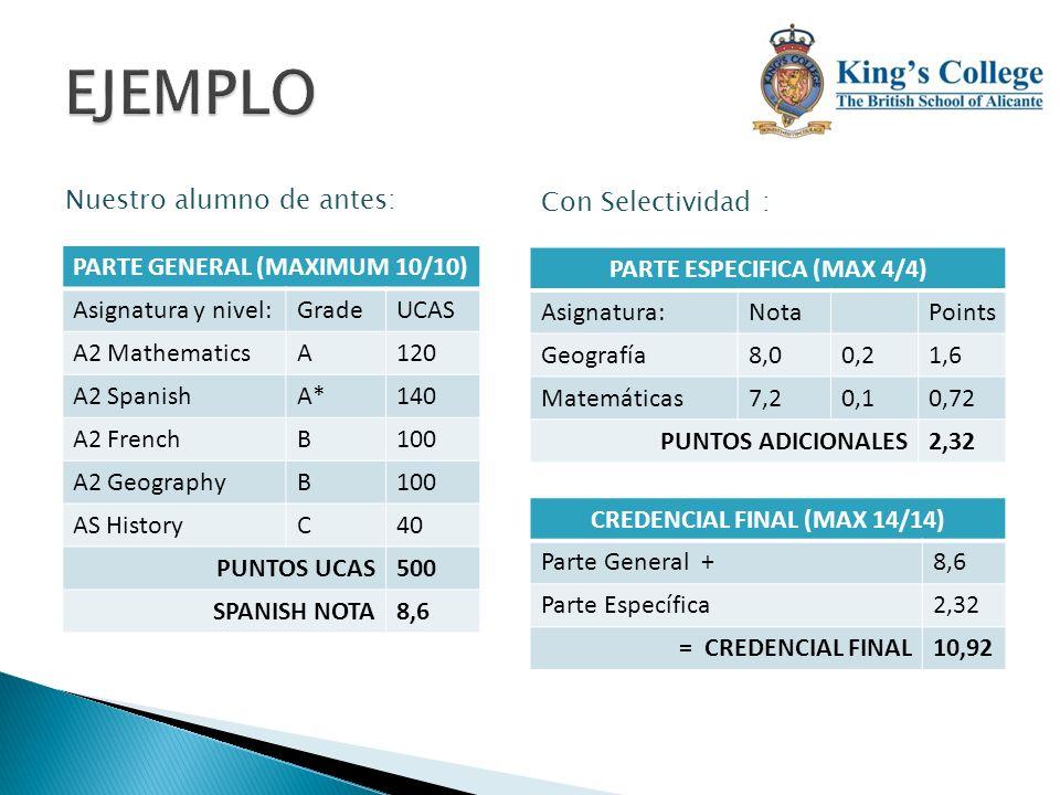 Nuestro alumno de antes: PARTE GENERAL (MAXIMUM 10/10) Asignatura y nivel:GradeUCAS A2 MathematicsA120 A2 SpanishA*140 A2 FrenchB100 A2 GeographyB100