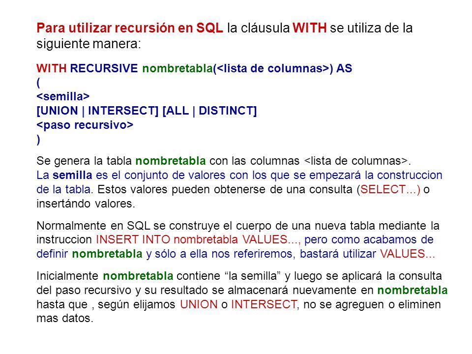 Para utilizar recursión en SQL la cláusula WITH se utiliza de la siguiente manera: WITH RECURSIVE nombretabla( ) AS ( [UNION   INTERSECT] [ALL   DISTI