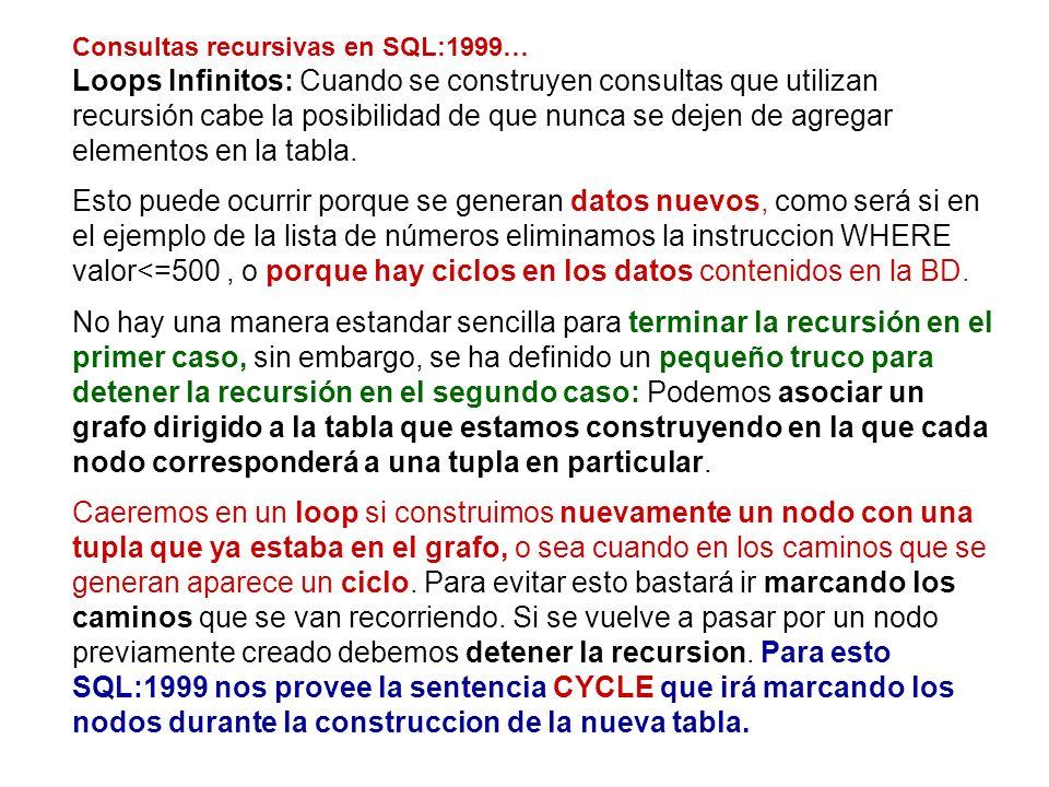 Consultas recursivas en SQL:1999… Loops Infinitos: Cuando se construyen consultas que utilizan recursión cabe la posibilidad de que nunca se dejen de