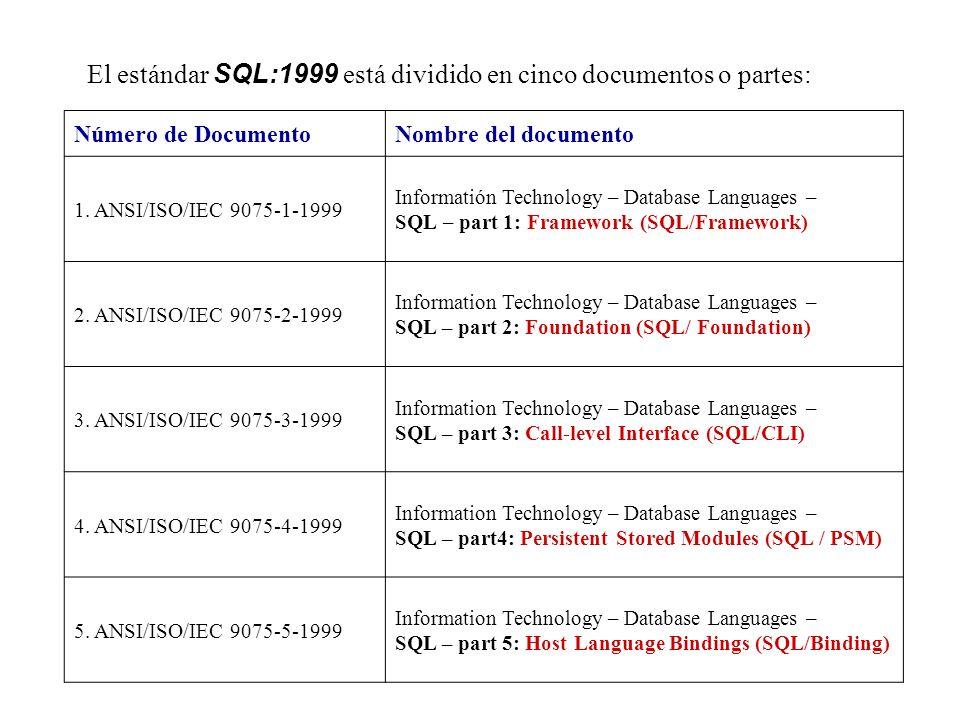 El estándar SQL:1999 está dividido en cinco documentos o partes: Número de DocumentoNombre del documento 1. ANSI/ISO/IEC 9075-1-1999 Informatión Techn