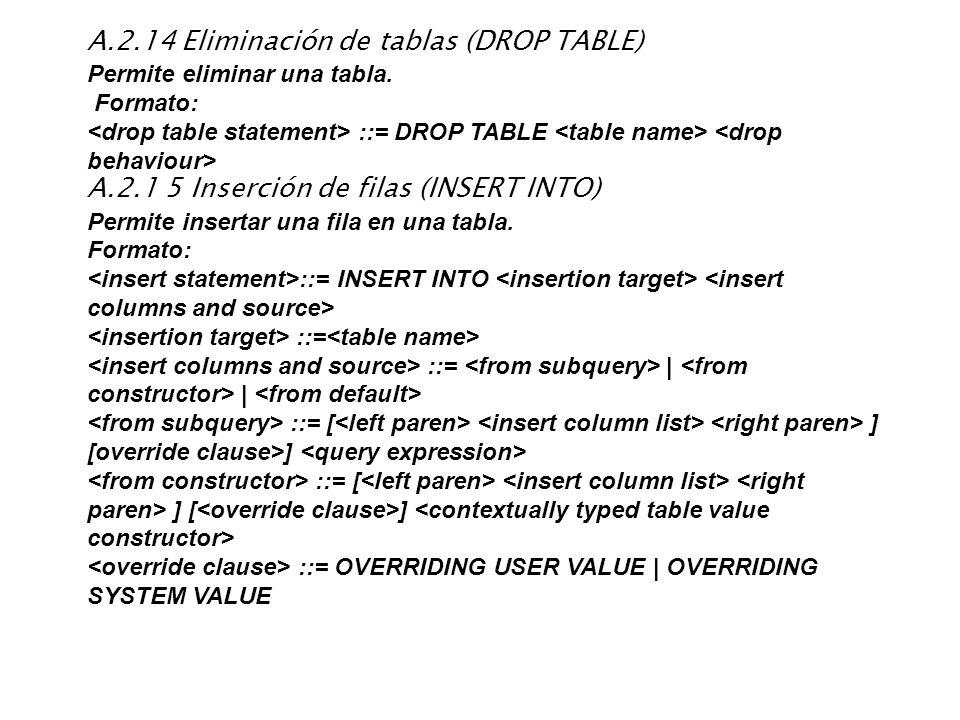 A.2.14 Eliminación de tablas (DROP TABLE) Permite eliminar una tabla. Formato: ::= DROP TABLE A.2.1 5 Inserción de filas (INSERT INTO) Permite inserta