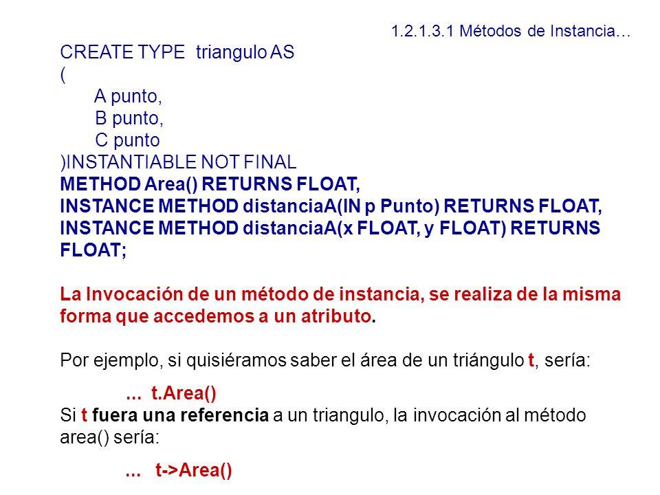 1.2.1.3.1 Métodos de Instancia… CREATE TYPE triangulo AS ( A punto, B punto, C punto )INSTANTIABLE NOT FINAL METHOD Area() RETURNS FLOAT, INSTANCE MET