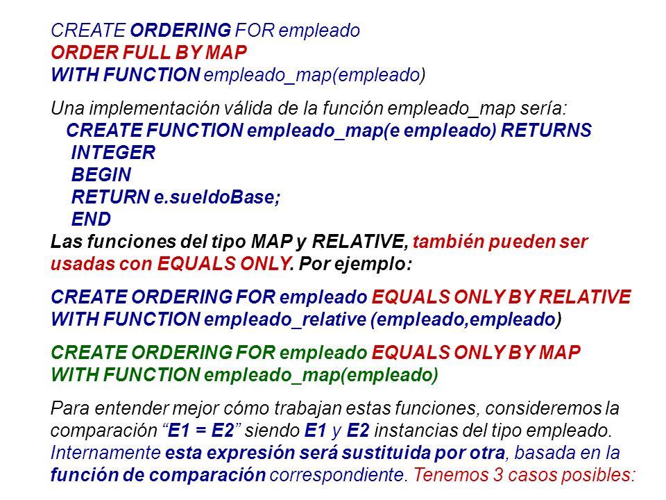 CREATE ORDERING FOR empleado ORDER FULL BY MAP WITH FUNCTION empleado_map(empleado) Una implementación válida de la función empleado_map sería: CREATE