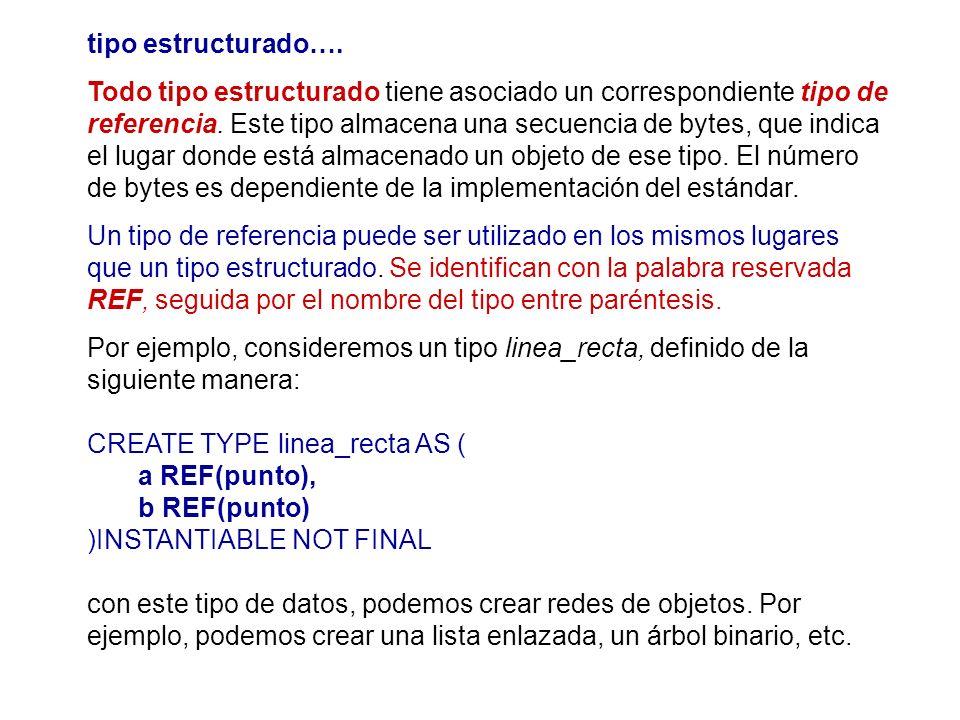 tipo estructurado…. Todo tipo estructurado tiene asociado un correspondiente tipo de referencia. Este tipo almacena una secuencia de bytes, que indica