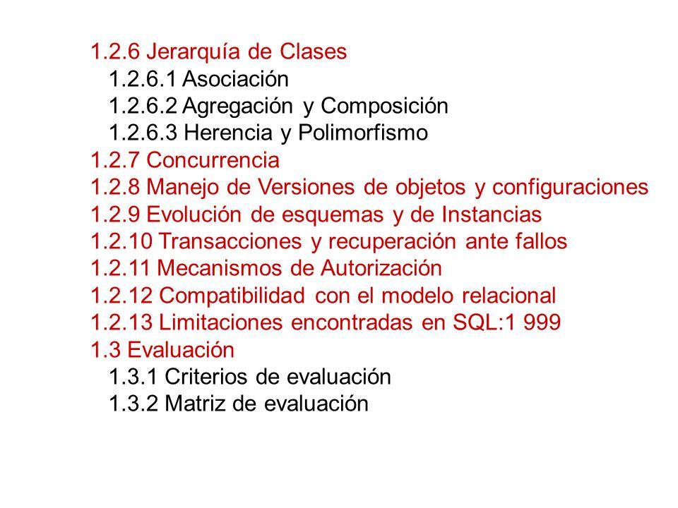1.2.6 Jerarquía de Clases 1.2.6.1 Asociación 1.2.6.2 Agregación y Composición 1.2.6.3 Herencia y Polimorfismo 1.2.7 Concurrencia 1.2.8 Manejo de Versi