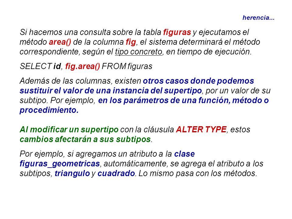 herencia... Si hacemos una consulta sobre la tabla figuras y ejecutamos el método area() de la columna fig, el sistema determinará el método correspon