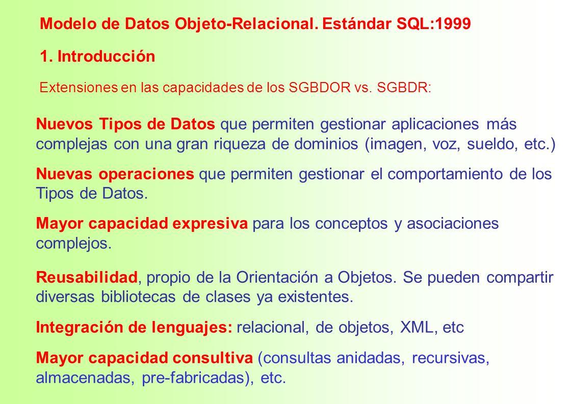 1. Introducción Extensiones en las capacidades de los SGBDOR vs. SGBDR: Nuevos Tipos de Datos que permiten gestionar aplicaciones más complejas con un