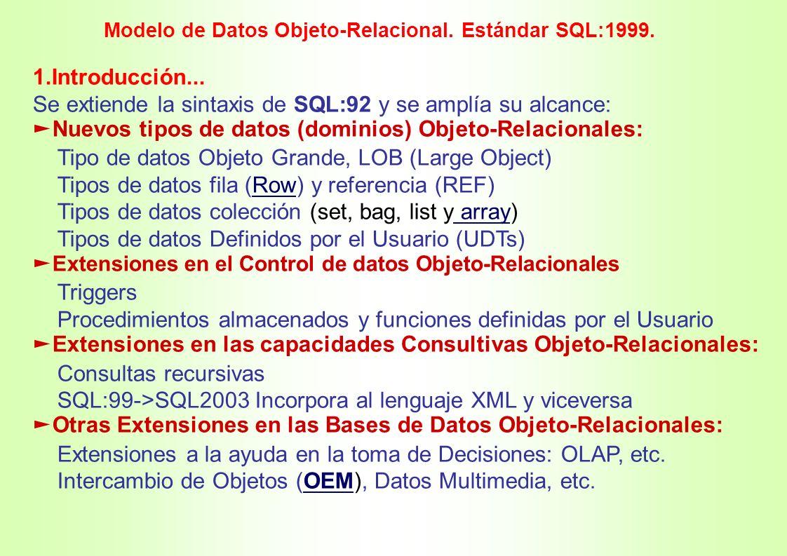 1.Introducción... Se extiende la sintaxis de SQL:92 y se amplía su alcance: Nuevos tipos de datos (dominios) Objeto-Relacionales: Tipo de datos Objeto