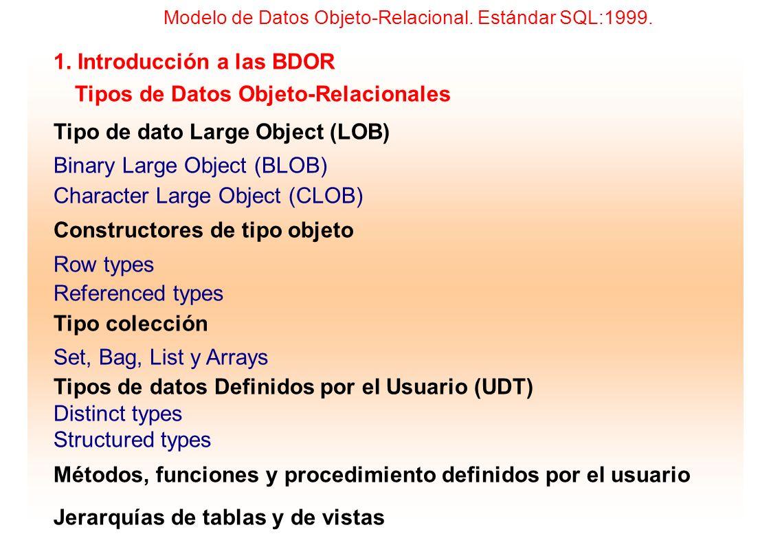 1. Introducción a las BDOR Tipos de Datos Objeto-Relacionales Tipo de dato Large Object (LOB) Binary Large Object (BLOB) Character Large Object (CLOB)