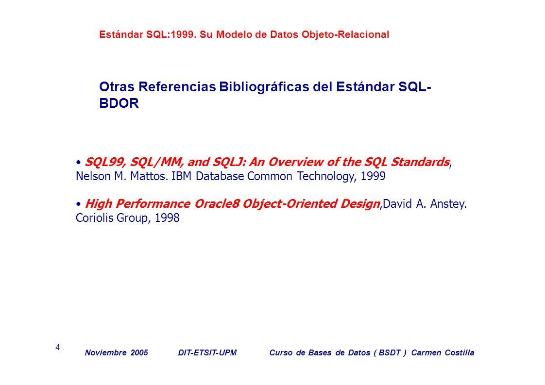 Estándar SQL:1999. Su Modelo de Datos Objeto-Relacional Otras Referencias Bibliográficas del Estándar SQL- BDOR SQL99, SQL/MM, and SQLJ: An Overview o