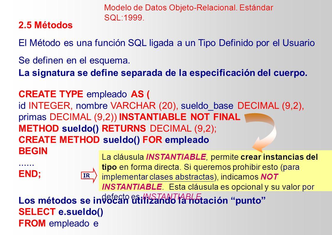 Modelo de Datos Objeto-Relacional. Estándar SQL:1999. 2.5 Métodos El Método es una función SQL ligada a un Tipo Definido por el Usuario Se definen en