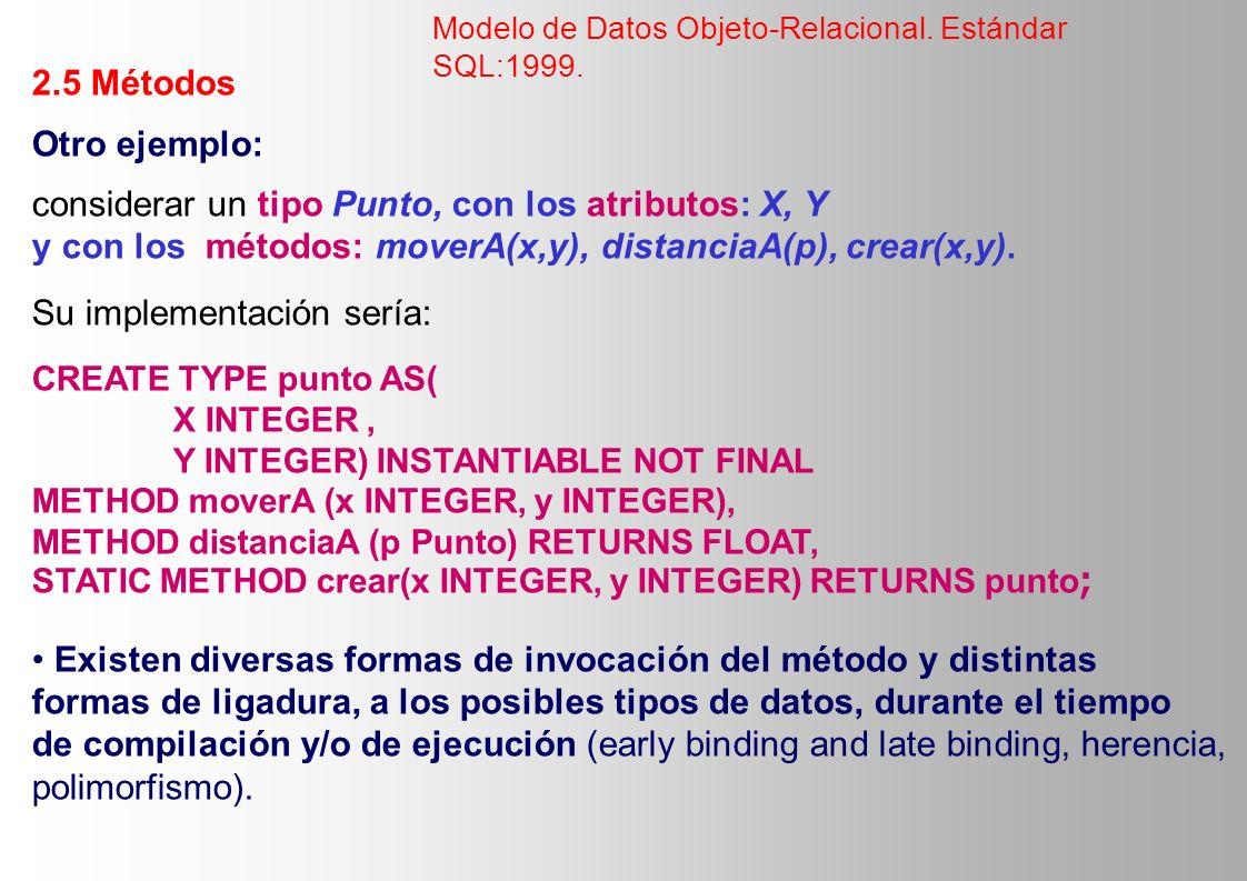 2.5 Métodos Otro ejemplo: considerar un tipo Punto, con los atributos: X, Y y con los métodos: moverA(x,y), distanciaA(p), crear(x,y). Su implementaci