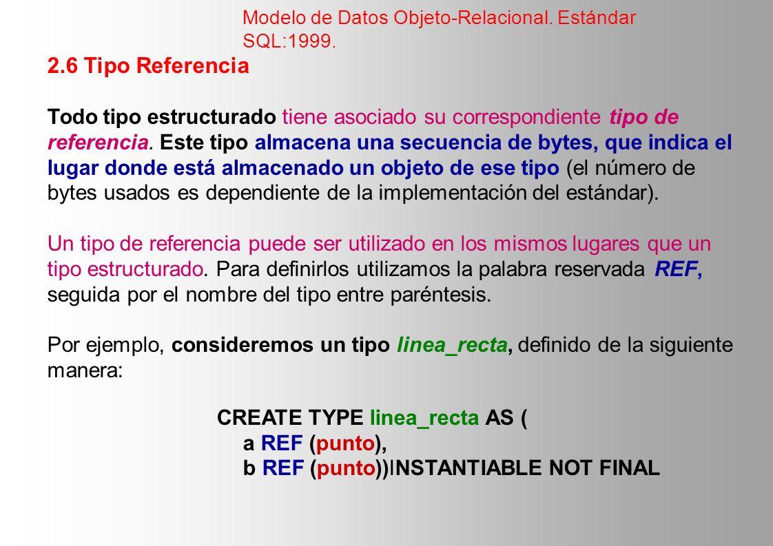 2.6 Tipo Referencia Todo tipo estructurado tiene asociado su correspondiente tipo de referencia. Este tipo almacena una secuencia de bytes, que indica