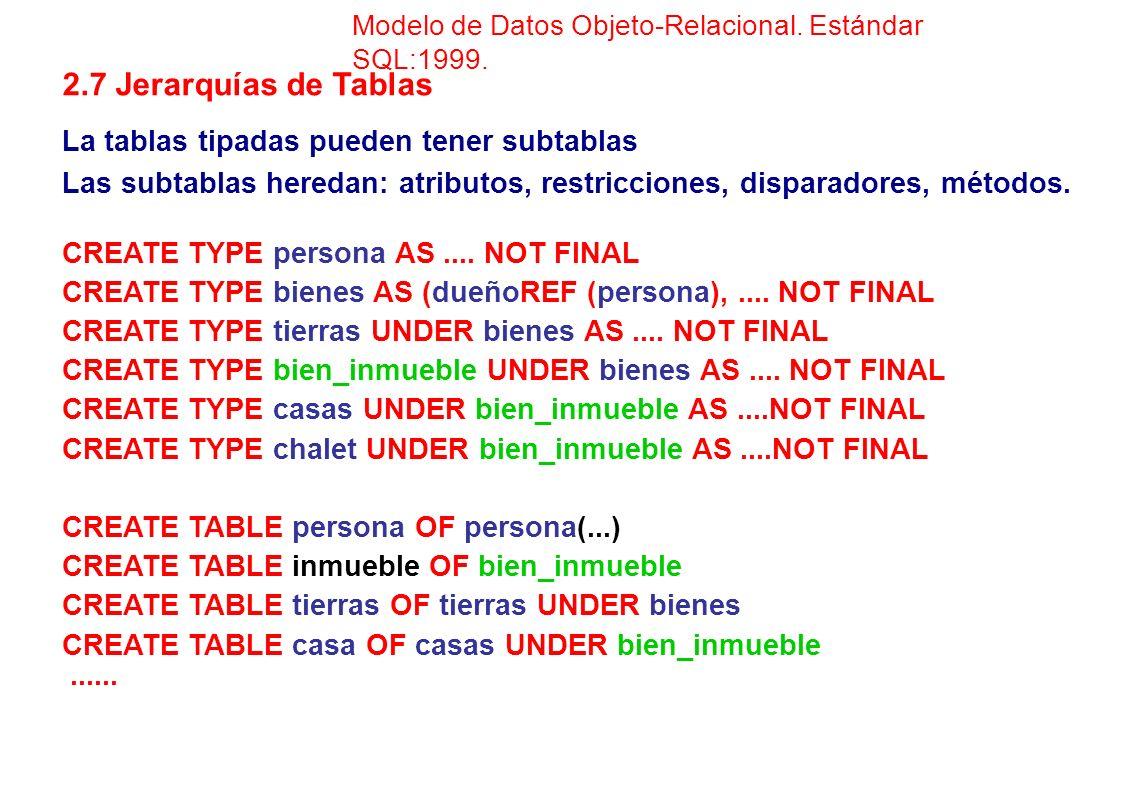 2.7 Jerarquías de Tablas La tablas tipadas pueden tener subtablas Las subtablas heredan: atributos, restricciones, disparadores, métodos. CREATE TYPE