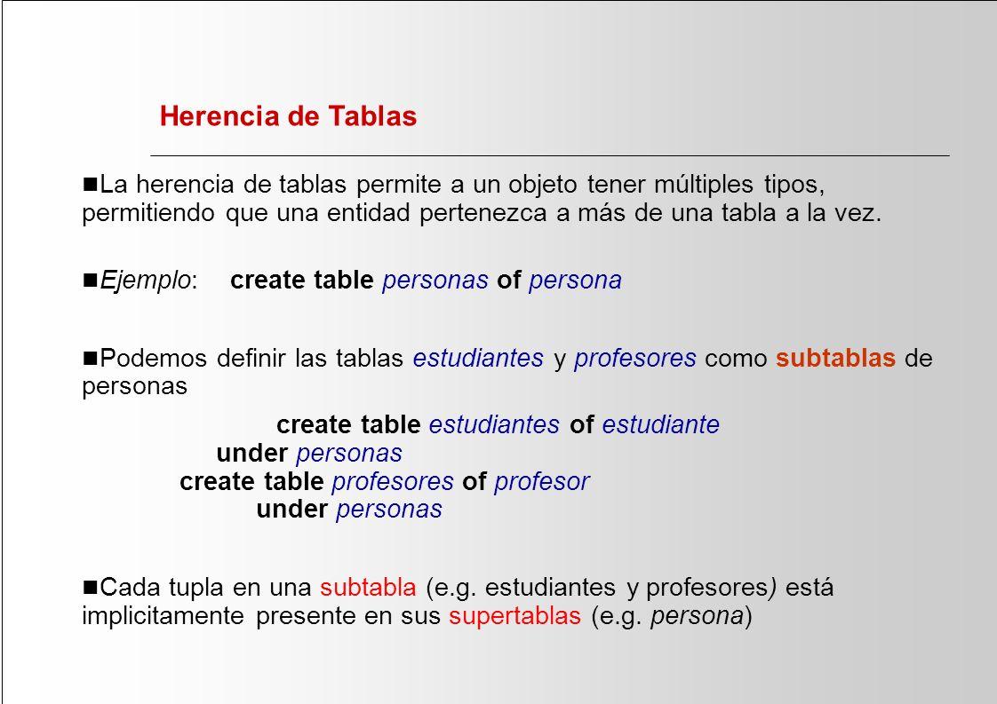 Herencia de Tablas n La herencia de tablas permite a un objeto tener múltiples tipos, permitiendo que una entidad pertenezca a más de una tabla a la v