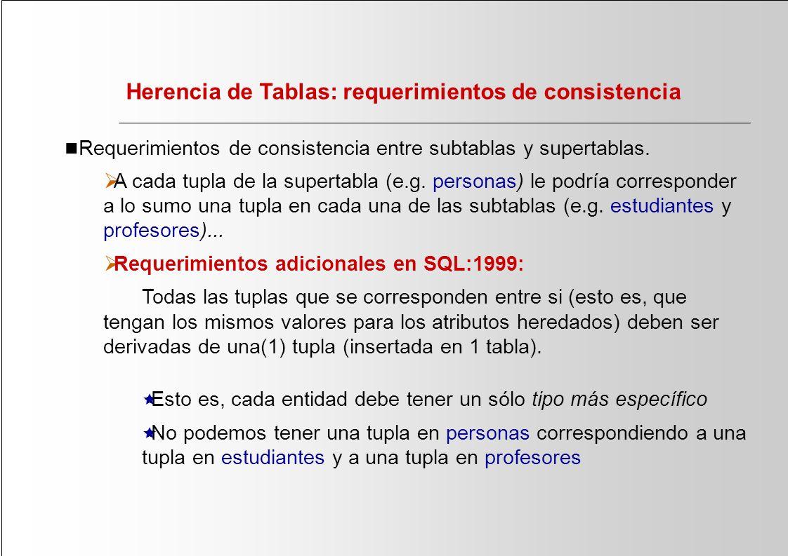 Herencia de Tablas: requerimientos de consistencia Requerimientos de consistencia entre subtablas y supertablas. A cada tupla de la supertabla (e.g. p