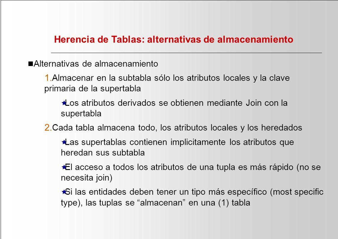 Herencia de Tablas: alternativas de almacenamiento Alternativas de almacenamiento 1. Almacenar en la subtabla sólo los atributos locales y la clave pr