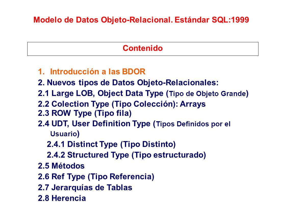 Contenido Modelo de Datos Objeto-Relacional. Estándar SQL:1999 1.Introducción a las BDOR 2. Nuevos tipos de Datos Objeto-Relacionales: 2.1 Large LOB,