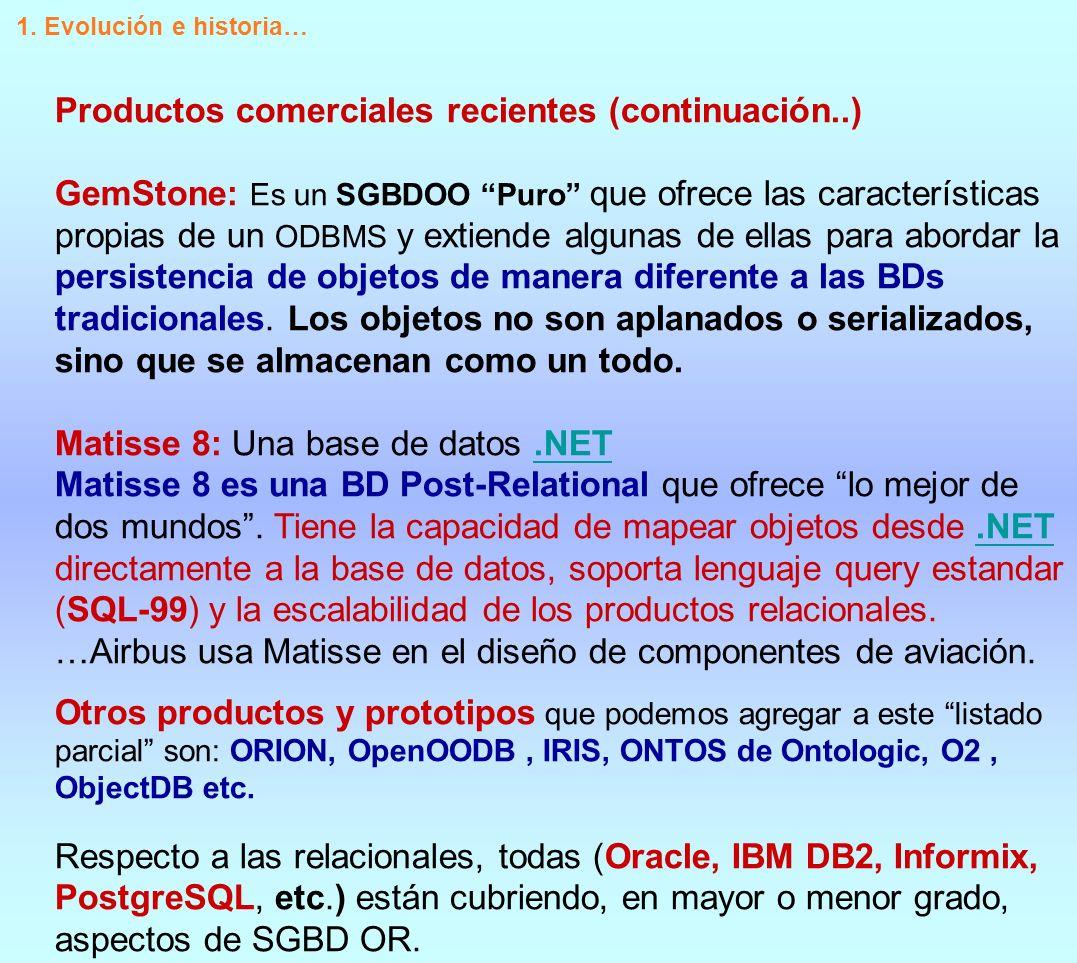 Índice 1.Evolución e Historia de las BDs 2. BDOO: Motivación 3.