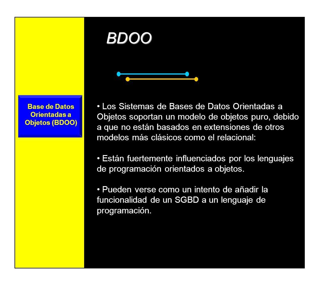Base de Datos Objeto-Relacional (BDOR) BDOR: Conserva un modelo compatible con el Modelo Relacional, el cual posee: Fundamentos teóricos muy sólidos.