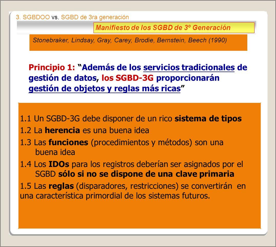 Principio 2: Los SGBD-3G deben subsumir los SGBD-2G 2.1 Lenguaje de acceso declarativo (no procedimental) y de alto nivel 2.2 Dos formas de especificar colecciones: enumeración de miembros y lenguajes de consulta para especificar la condición de pertenencia 2.3 Vistas actualizables 2.4 Los indicadores de rendimiento no deben aparecer en los modelo de datos, ya que no tiene prácticamente nada que ver con los modelos de datos.
