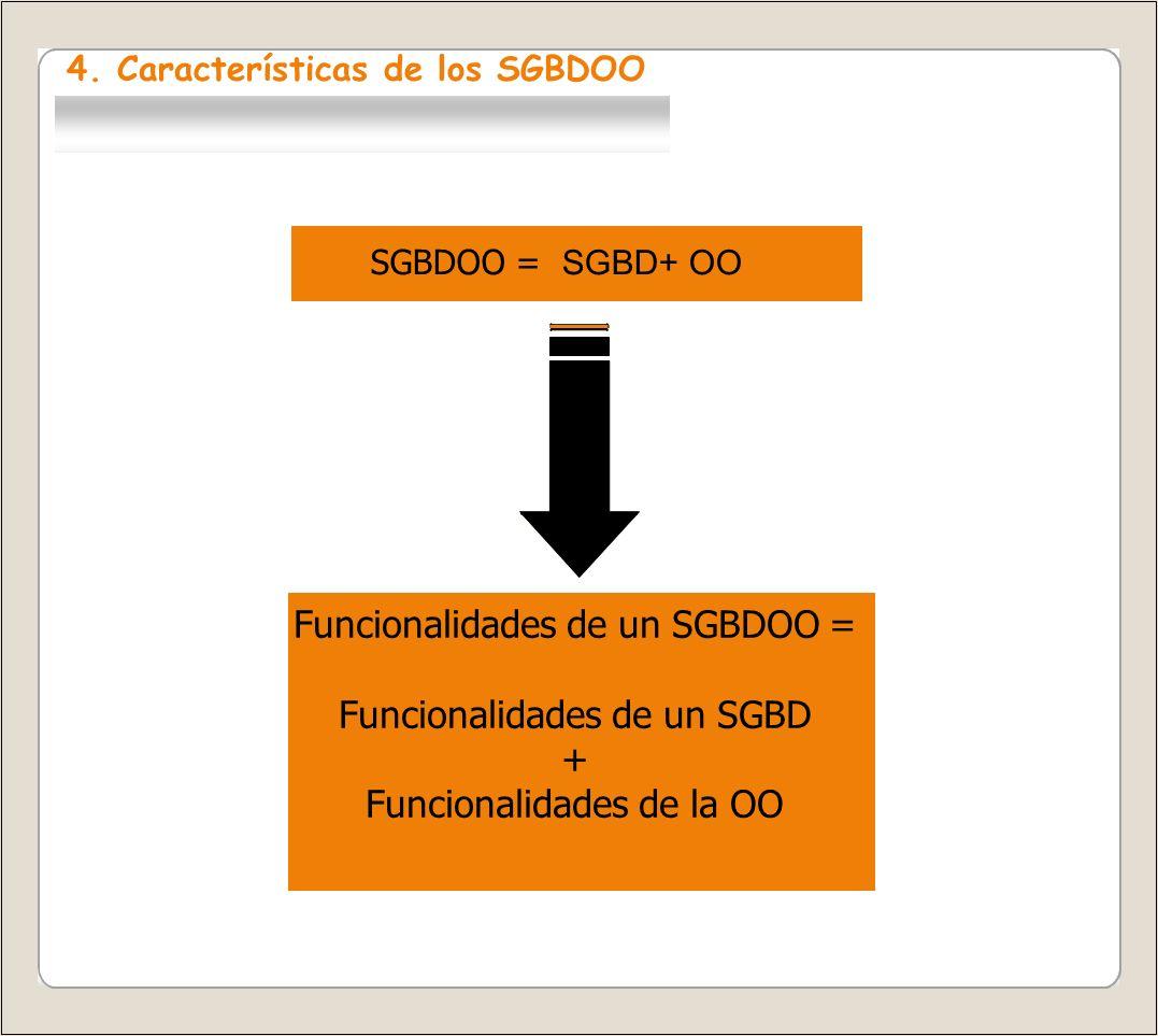 4. Características de los SGBDOO SGBDOO = SGBD+ OO Funcionalidades de un SGBDOO = Funcionalidades de un SGBD + Funcionalidades de la OO