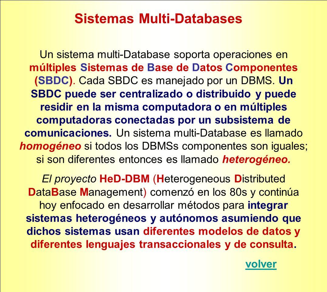 Sistemas Multi-Databases… …Un sistema multi-Database puede ser clasificado en dos tipos basados en la autonomía de los SBDCs: sistemas de BD no– federada y sistemas de BD federada.