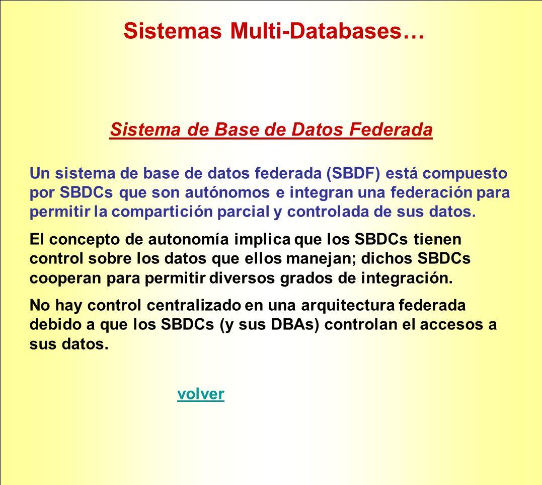 Arquitectura Web de 3 capas (Three-Tier Web Architecture) sigue...