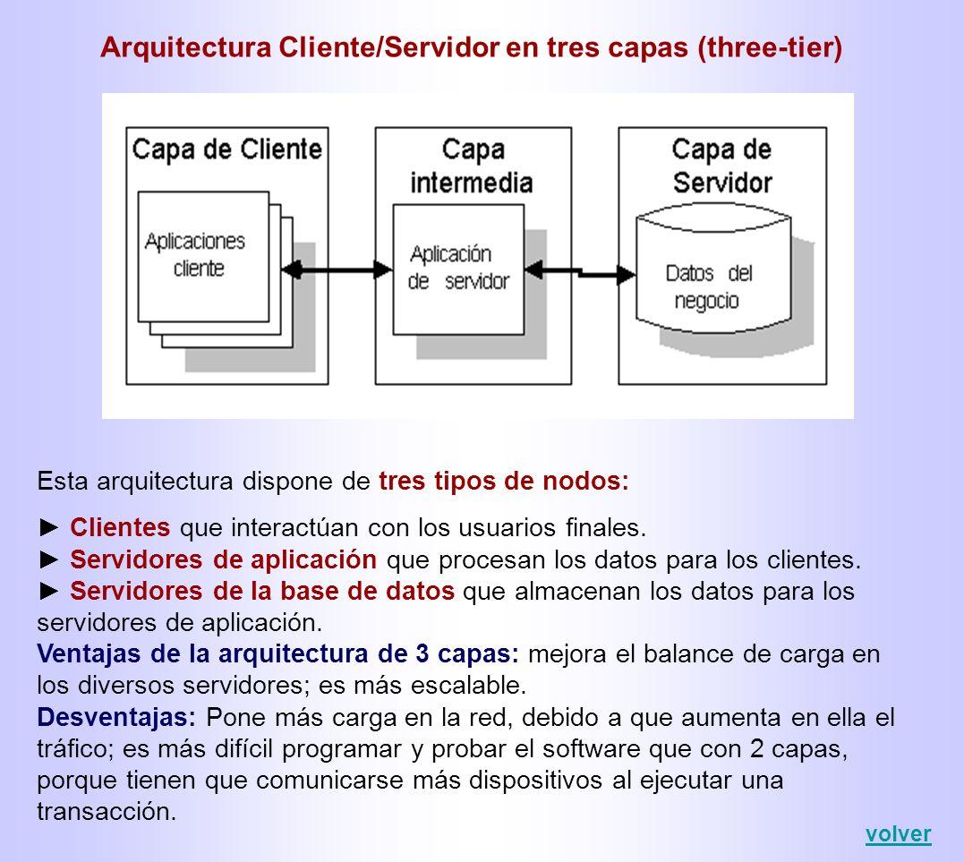 Semistructured Model En las bases de datos semiestructurados la información que corresponde normalmente al esquema está contenida en los datos, lo cual se denomina auto-descripción (self-describing).