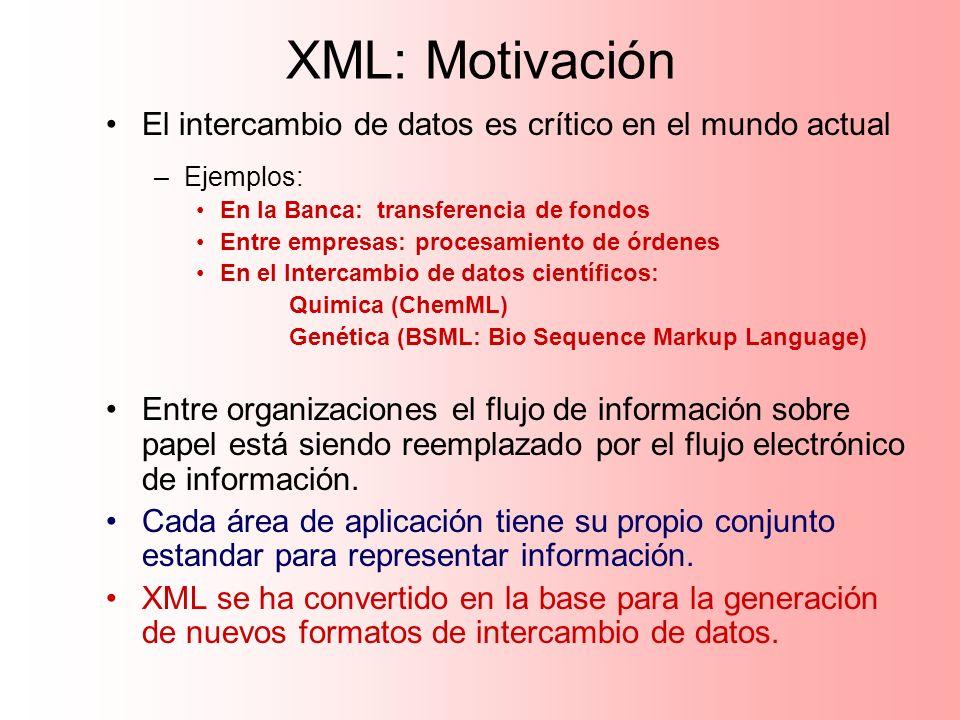 XML: Motivación El intercambio de datos es crítico en el mundo actual –Ejemplos: En la Banca: transferencia de fondos Entre empresas: procesamiento de