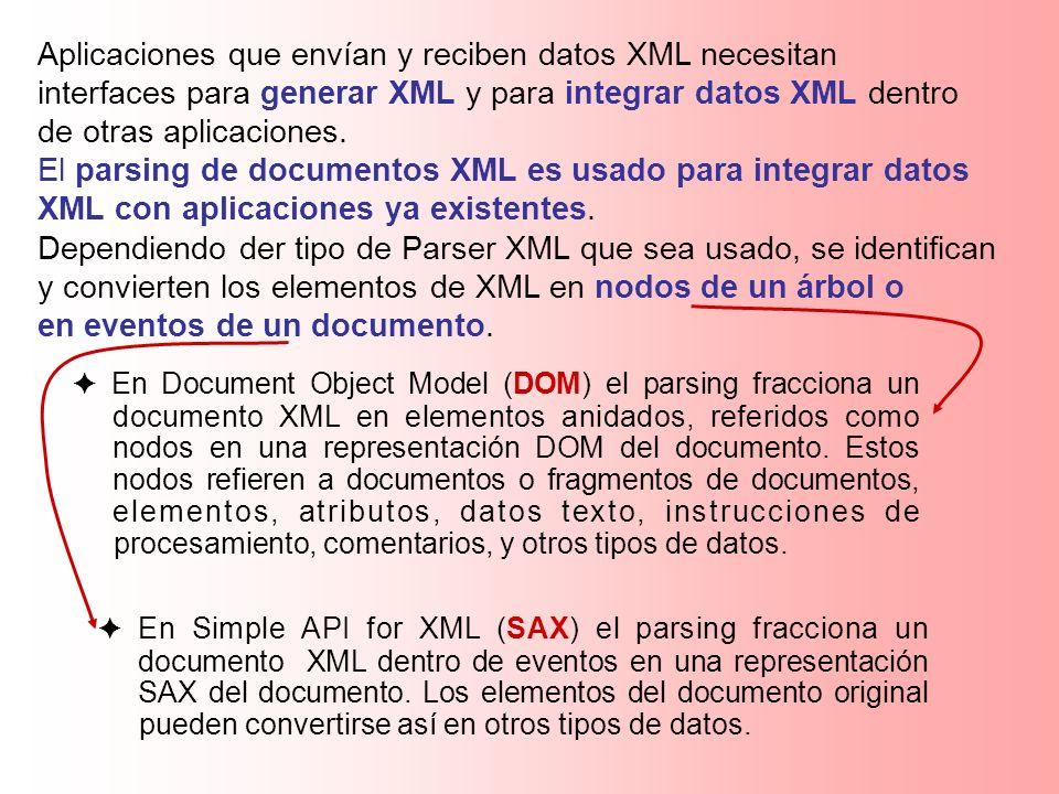 Aplicaciones que envían y reciben datos XML necesitan interfaces para generar XML y para integrar datos XML dentro de otras aplicaciones. El parsing d