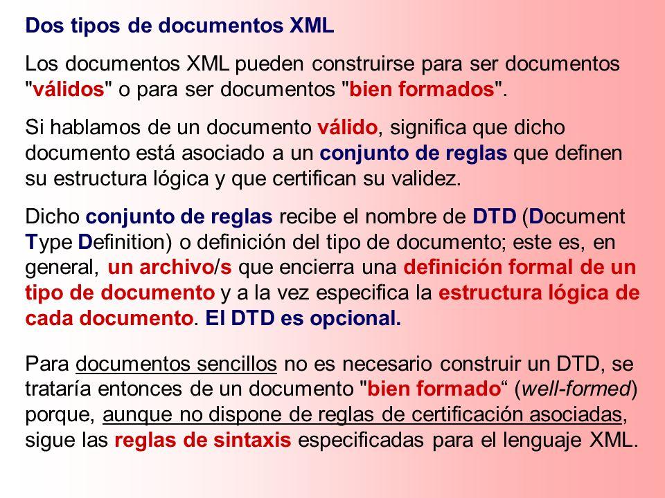 Dos tipos de documentos XML Los documentos XML pueden construirse para ser documentos