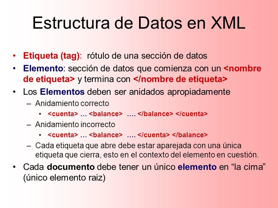 Estructura de Datos en XML Etiqueta (tag): rótulo de una sección de datos Elemento: sección de datos que comienza con un y termina con Los Elementos d