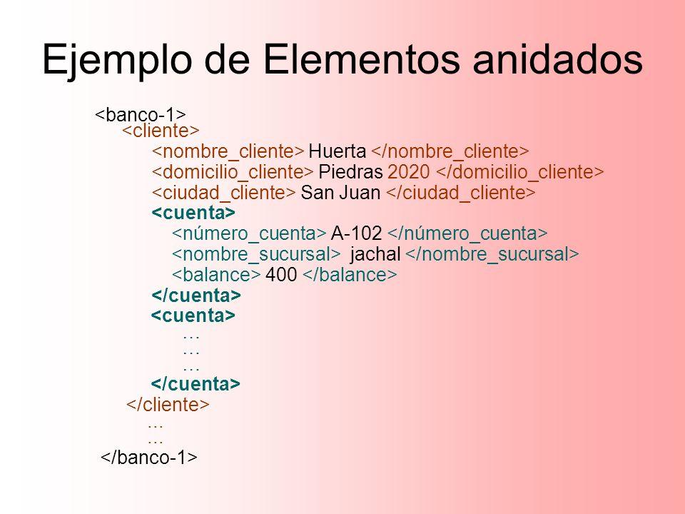 Ejemplo de Elementos anidados Huerta Piedras 2020 San Juan A-102 jachal 400 …......