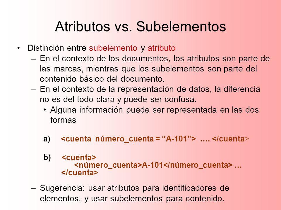 Atributos vs. Subelementos Distinción entre subelemento y atributo –En el contexto de los documentos, los atributos son parte de las marcas, mientras
