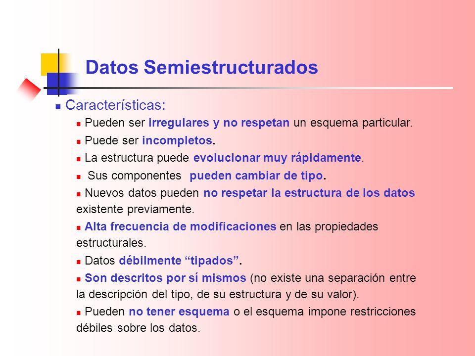 Datos Semiestructurados Características: Pueden ser irregulares y no respetan un esquema particular. Puede ser incompletos. La estructura puede evoluc