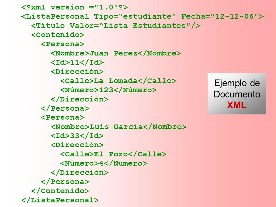 Juan Perez 11 La Lomada 123 Luis García 33 El Pozo 4 Ejemplo de Documento XML