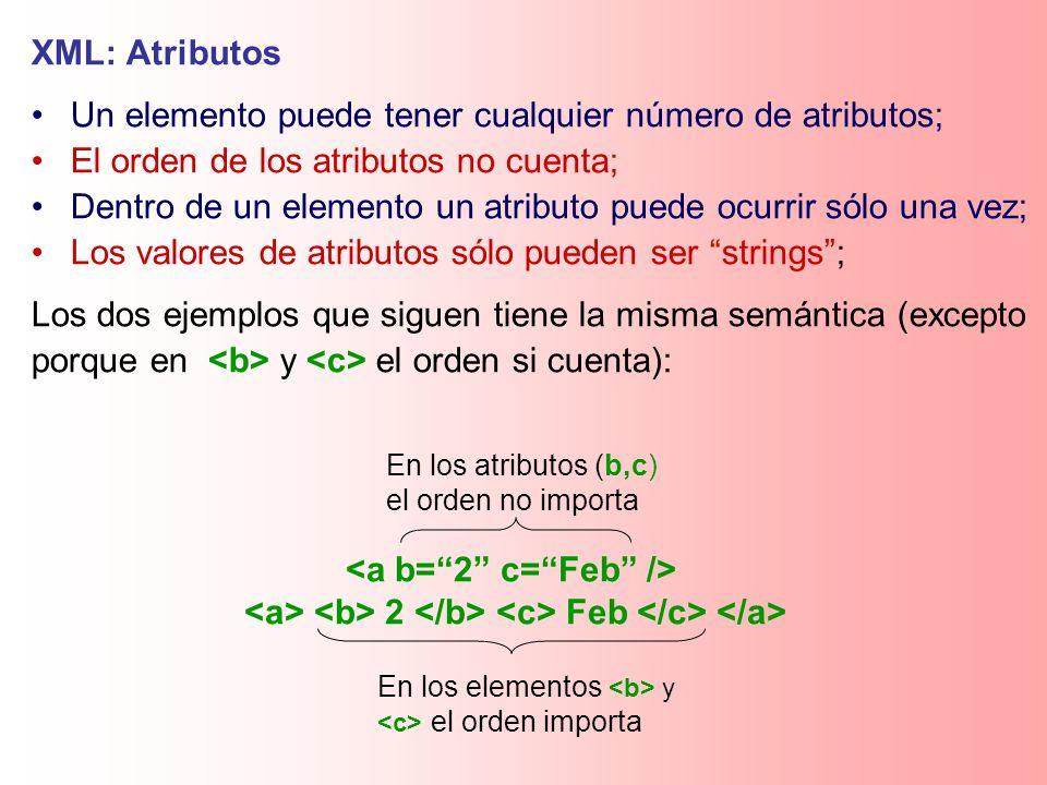 XML: Atributos Un elemento puede tener cualquier número de atributos; El orden de los atributos no cuenta; Dentro de un elemento un atributo puede ocu