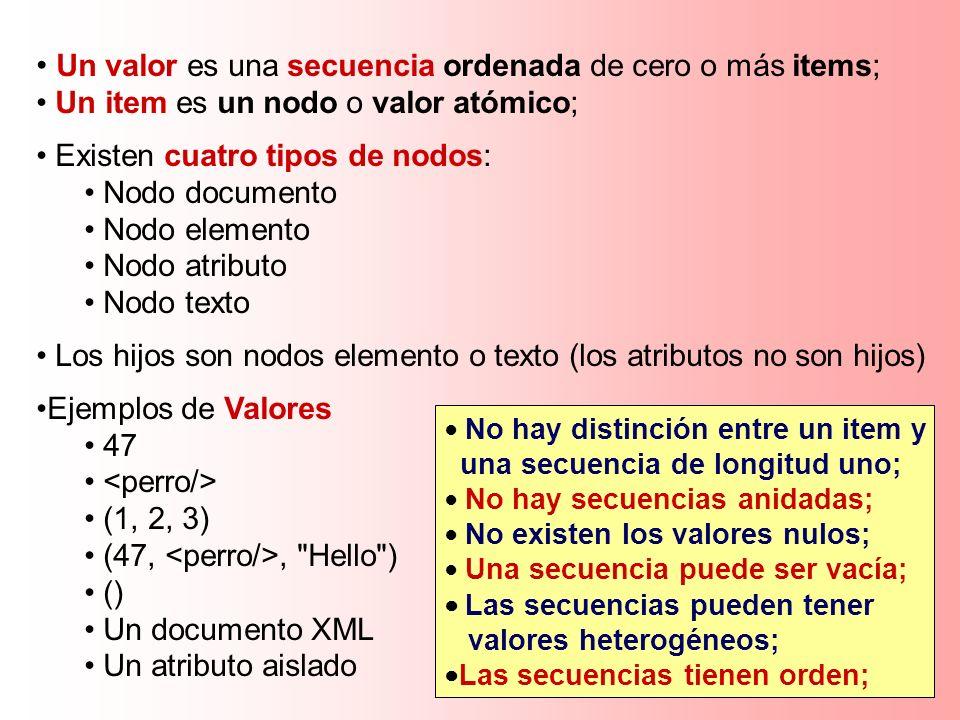 Un valor es una secuencia ordenada de cero o más items; Un item es un nodo o valor atómico; Existen cuatro tipos de nodos: Nodo documento Nodo element