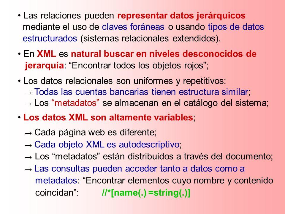Las relaciones pueden representar datos jerárquicos mediante el uso de claves foráneas o usando tipos de datos estructurados (sistemas relacionales ex