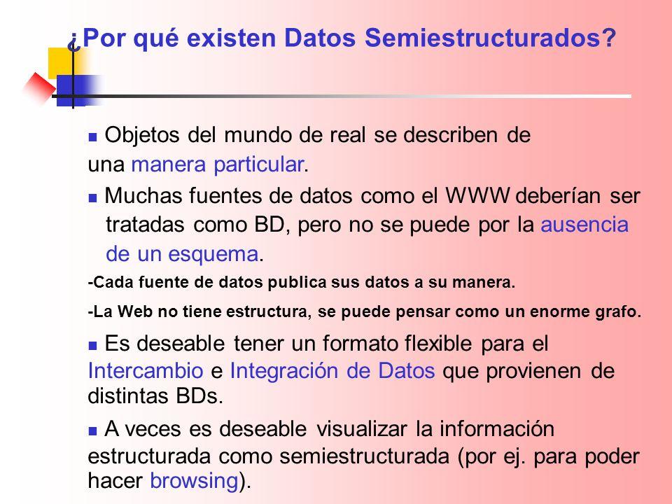 ¿Por qué existen Datos Semiestructurados? Objetos del mundo de real se describen de una manera particular. Muchas fuentes de datos como el WWW debería