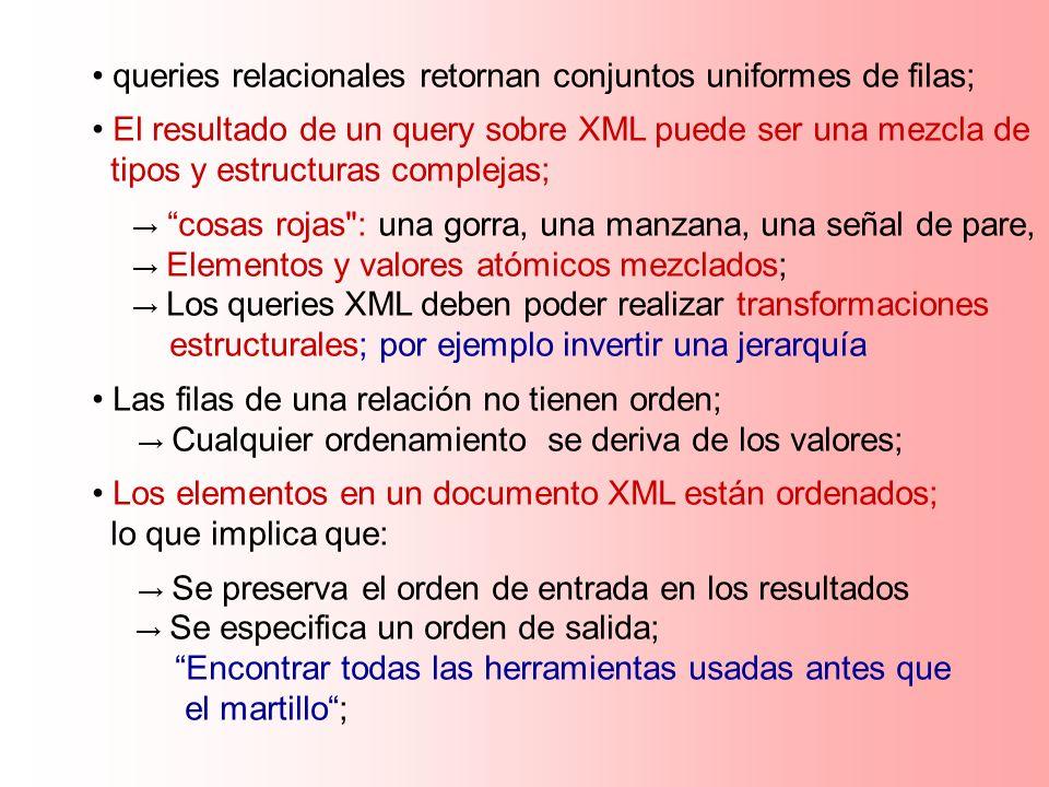 queries relacionales retornan conjuntos uniformes de filas; El resultado de un query sobre XML puede ser una mezcla de tipos y estructuras complejas;