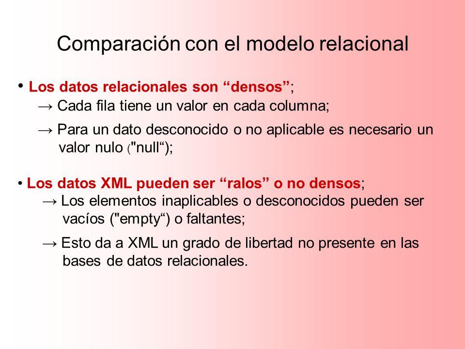 Los datos relacionales son densos; Cada fila tiene un valor en cada columna; Para un dato desconocido o no aplicable es necesario un valor nulo (