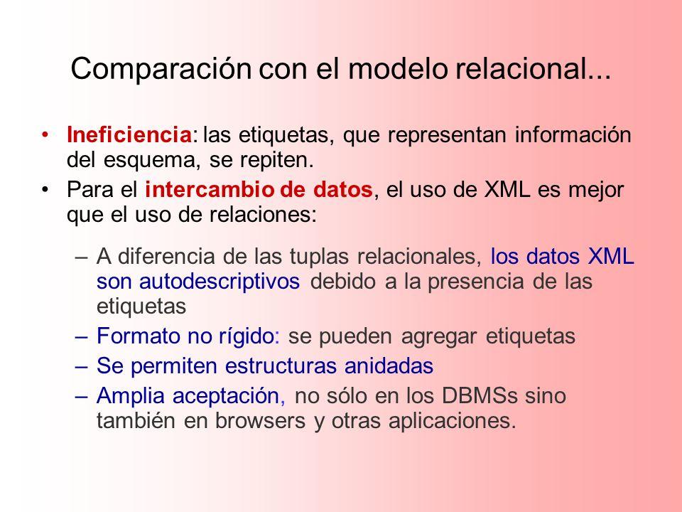 Ineficiencia: las etiquetas, que representan información del esquema, se repiten. Para el intercambio de datos, el uso de XML es mejor que el uso de r