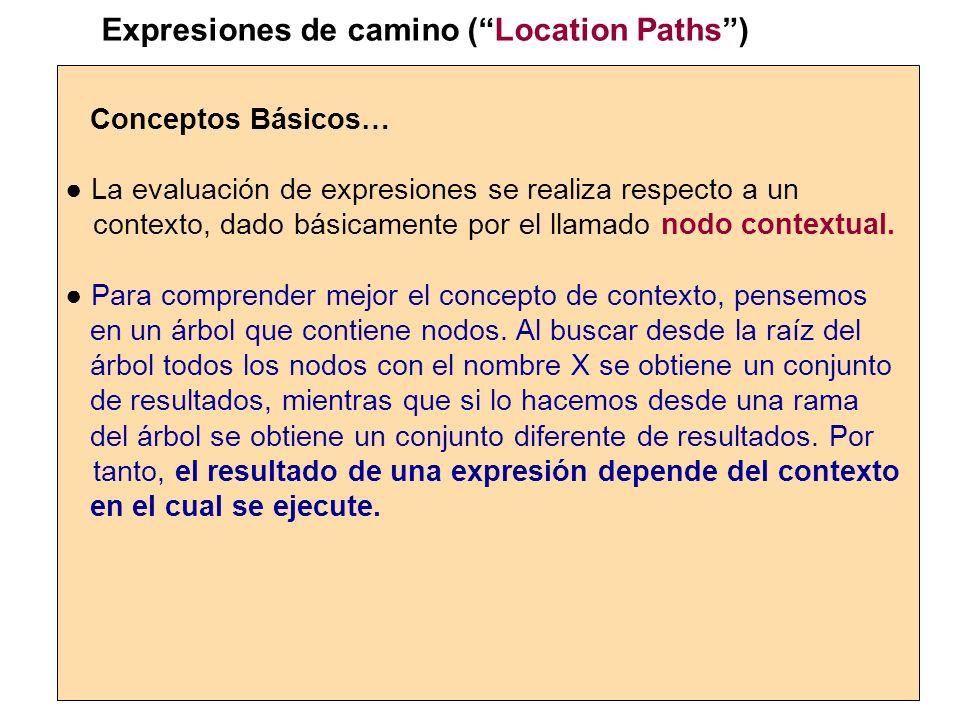 Conceptos Básicos… La evaluación de expresiones se realiza respecto a un contexto, dado básicamente por el llamado nodo contextual. Para comprender me