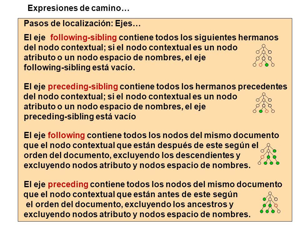 Expresiones de camino… Pasos de localización: Ejes… El eje following-sibling contiene todos los siguientes hermanos del nodo contextual; si el nodo co