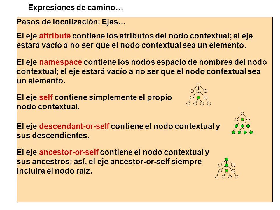 Expresiones de camino… Pasos de localización: Ejes… El eje attribute contiene los atributos del nodo contextual; el eje estará vacío a no ser que el n